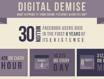 Infographie : Que deviennent vos profils sur les réseaux sociaux après votre mort ?