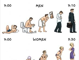 Illustrations des différences entre hommes et femmes au quotidien