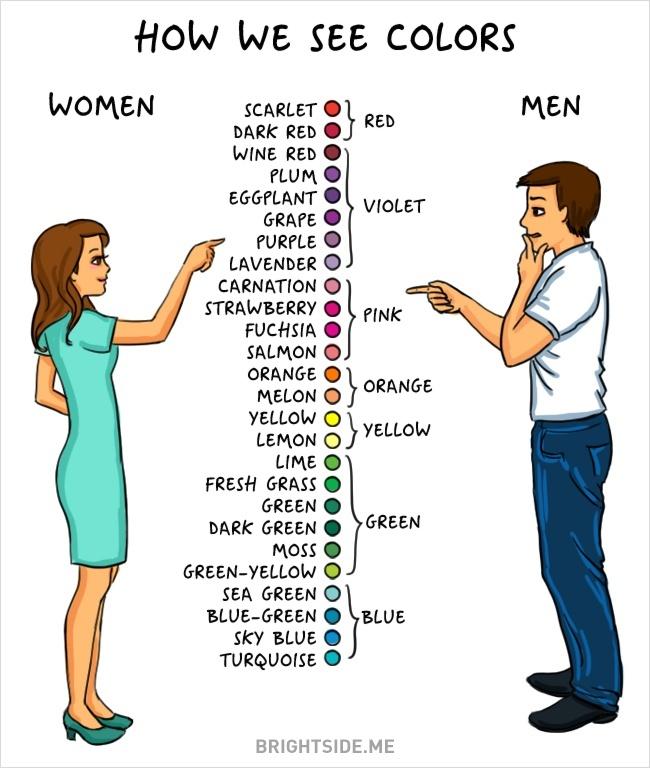 hommes et femmes au quotidien3